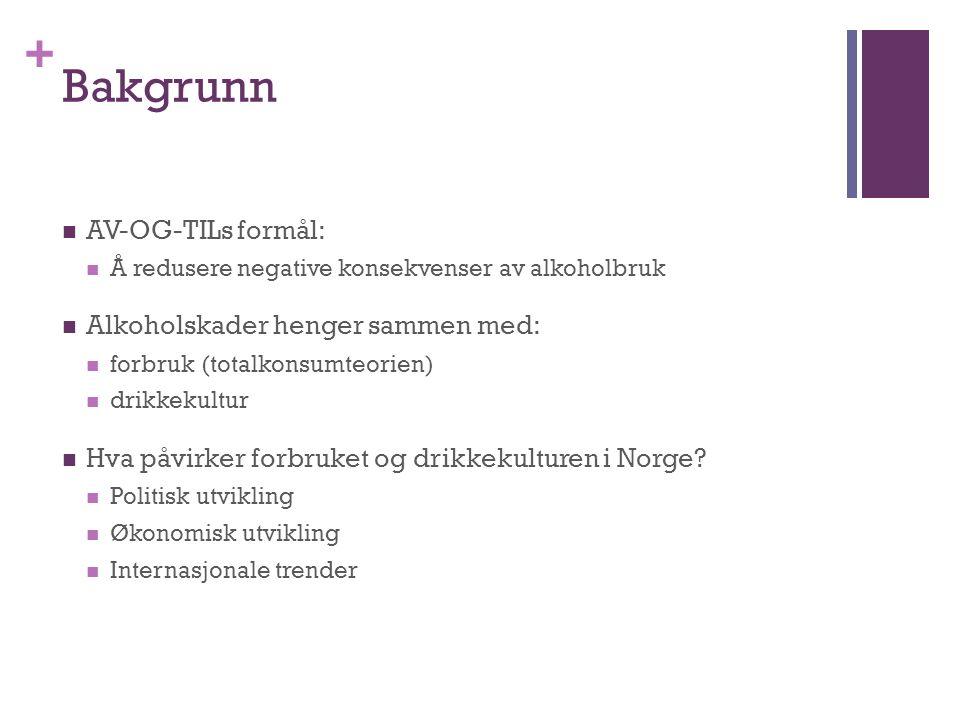 + Bakgrunn AV-OG-TILs formål: Å redusere negative konsekvenser av alkoholbruk Alkoholskader henger sammen med: forbruk (totalkonsumteorien) drikkekultur Hva påvirker forbruket og drikkekulturen i Norge.