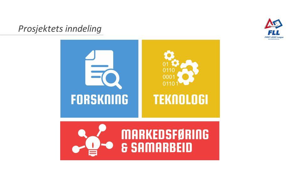Prosjektets inndeling Markedsføring & Samarbeid Forskning Teknologi
