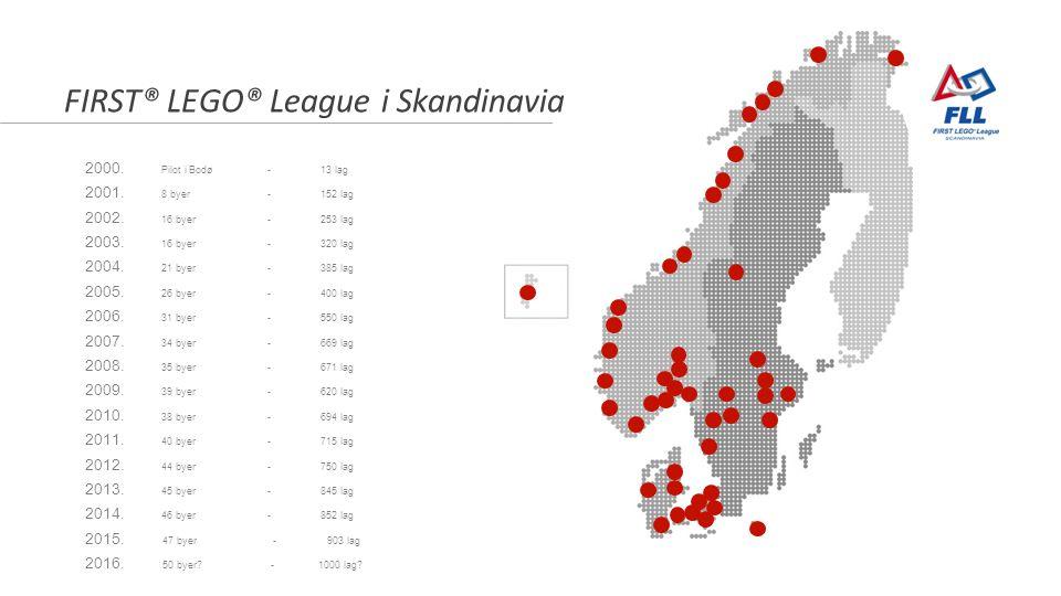 FIRST® LEGO® League i Skandinavia 2000. Pilot i Bodø- 13 lag 2001. 8 byer- 152 lag 2002. 16 byer - 253 lag 2003. 16 byer- 320 lag 2004. 21 byer - 385