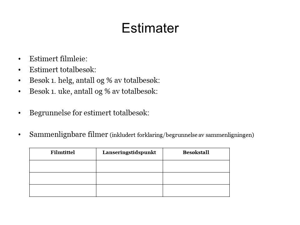 Estimater Estimert filmleie: Estimert totalbesøk: Besøk 1.