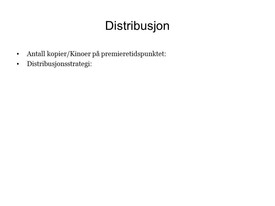 Distribusjon Antall kopier/Kinoer på premieretidspunktet: Distribusjonsstrategi:
