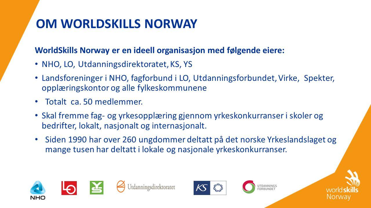 OM WORLDSKILLS NORWAY WorldSkills Norway er en ideell organisasjon med følgende eiere: NHO, LO, Utdanningsdirektoratet, KS, YS Landsforeninger i NHO,