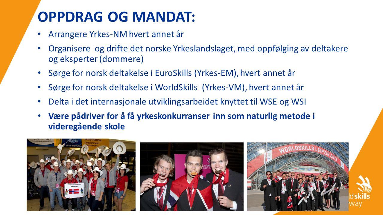 OPPDRAG OG MANDAT: Arrangere Yrkes-NM hvert annet år Organisere og drifte det norske Yrkeslandslaget, med oppfølging av deltakere og eksperter (dommere) Sørge for norsk deltakelse i EuroSkills (Yrkes-EM), hvert annet år Sørge for norsk deltakelse i WorldSkills (Yrkes-VM), hvert annet år Delta i det internasjonale utviklingsarbeidet knyttet til WSE og WSI Være pådriver for å få yrkeskonkurranser inn som naturlig metode i videregående skole