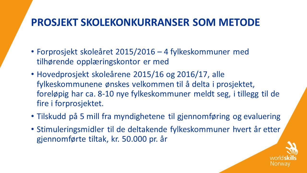 PROSJEKT SKOLEKONKURRANSER SOM METODE Forprosjekt skoleåret 2015/2016 – 4 fylkeskommuner med tilhørende opplæringskontor er med Hovedprosjekt skoleåre