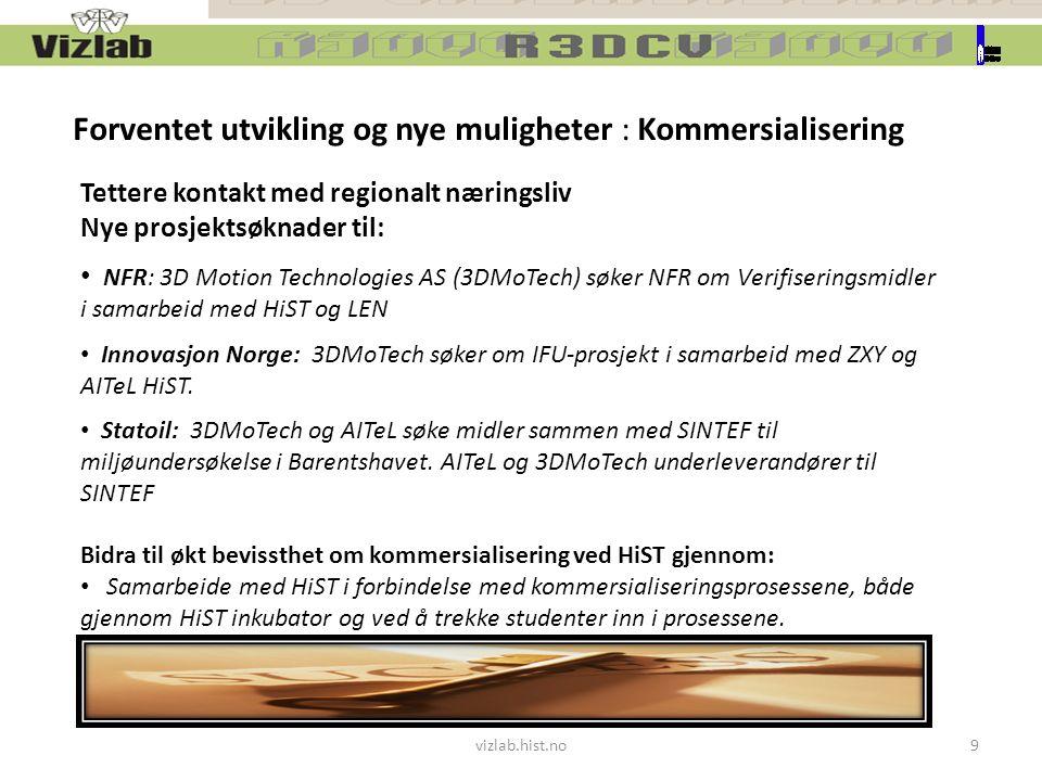 vizlab.hist.no9 Forventet utvikling og nye muligheter : Kommersialisering Tettere kontakt med regionalt næringsliv Nye prosjektsøknader til: NFR: 3D Motion Technologies AS (3DMoTech) søker NFR om Verifiseringsmidler i samarbeid med HiST og LEN Innovasjon Norge: 3DMoTech søker om IFU-prosjekt i samarbeid med ZXY og AITeL HiST.