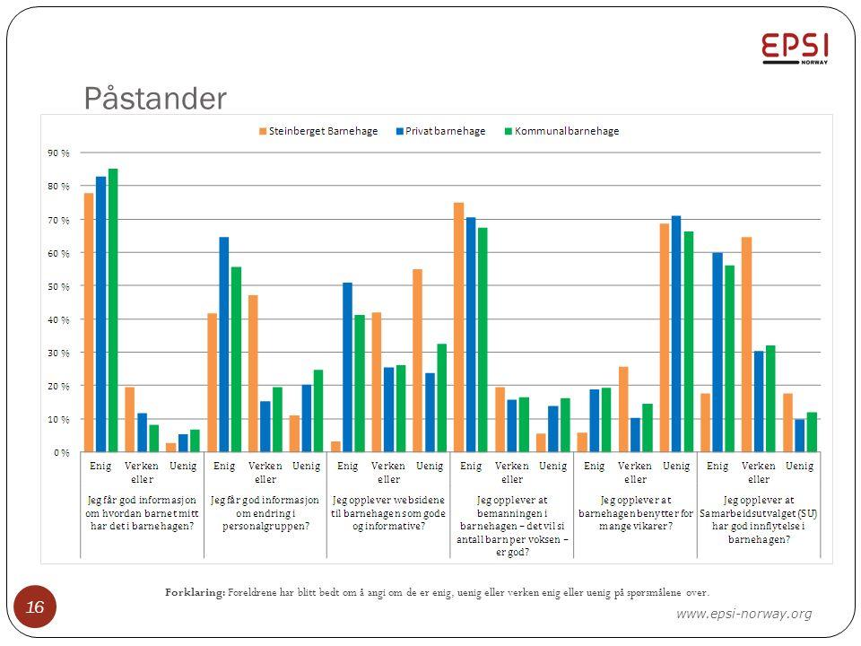Påstander 16 www.epsi-norway.org Forklaring: Foreldrene har blitt bedt om å angi om de er enig, uenig eller verken enig eller uenig på spørsmålene ove