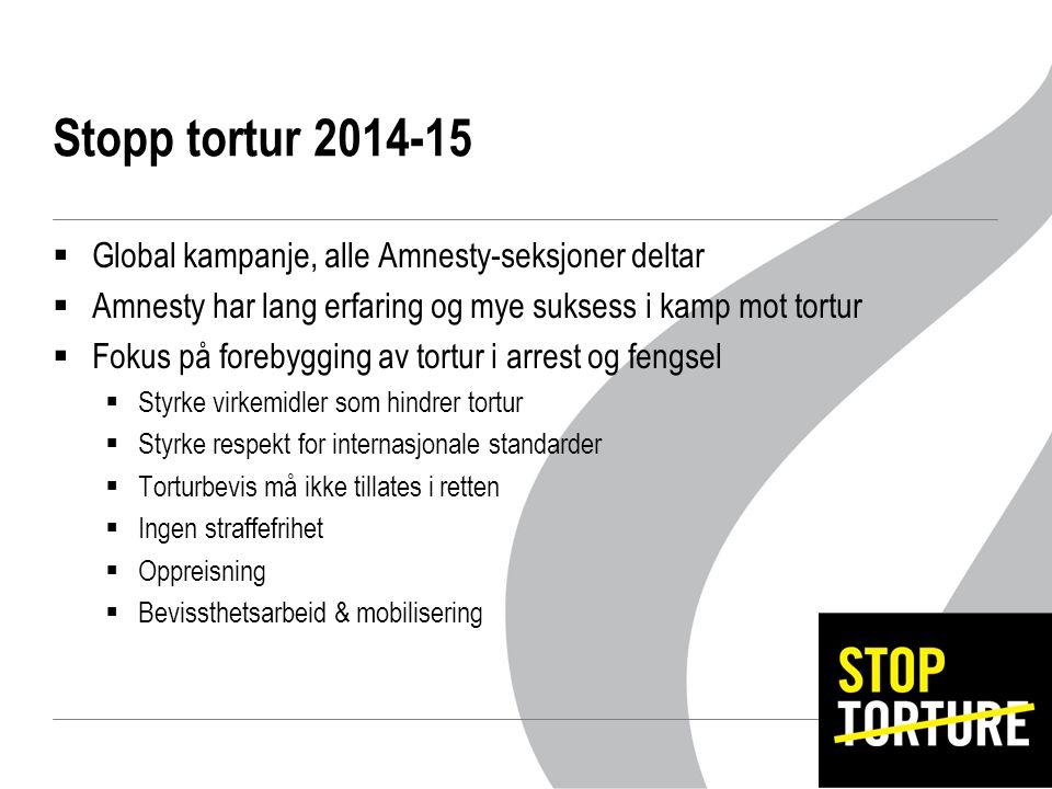 Stopp tortur 2014-15  Global kampanje, alle Amnesty-seksjoner deltar  Amnesty har lang erfaring og mye suksess i kamp mot tortur  Fokus på forebygging av tortur i arrest og fengsel  Styrke virkemidler som hindrer tortur  Styrke respekt for internasjonale standarder  Torturbevis må ikke tillates i retten  Ingen straffefrihet  Oppreisning  Bevissthetsarbeid & mobilisering