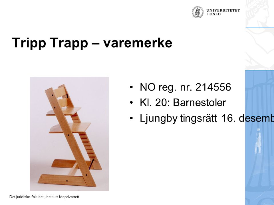 Det juridiske fakultet, Institutt for privatrett Tripp Trapp – varemerke NO reg.