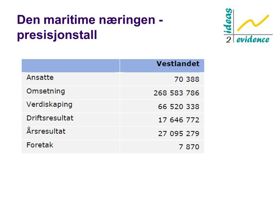 Den maritime næringen - presisjonstall