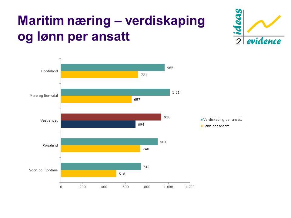 Maritim næring – verdiskaping og lønn per ansatt