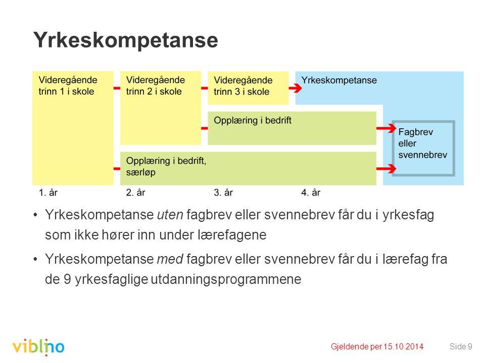 Gjeldende per 15.10.2014Side 20 Fag- og timefordeling Yrkesfaglige utdanningsprogram Timetallene er oppgitt i 60-minutters enheter.