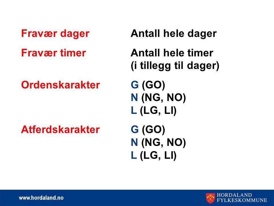 www.hordaland.no Fravær dagerAntall hele dager Fravær timerAntall hele timer (i tillegg til dager) OrdenskarakterG (GO) N (NG, NO) L (LG, LI) AtferdskarakterG (GO) N (NG, NO) L (LG, LI)