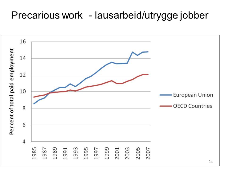 12 Precarious work - lausarbeid/utrygge jobber