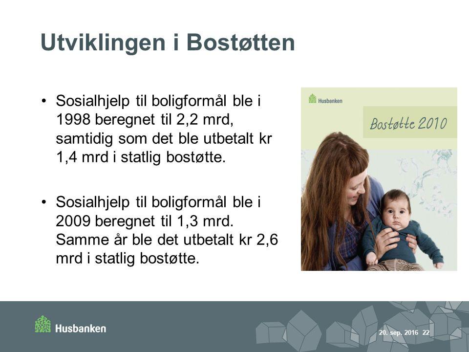Utviklingen i Bostøtten Sosialhjelp til boligformål ble i 1998 beregnet til 2,2 mrd, samtidig som det ble utbetalt kr 1,4 mrd i statlig bostøtte.