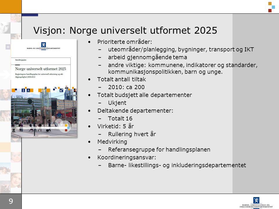 9 Visjon: Norge universelt utformet 2025 Prioriterte områder: –uteområder/planlegging, bygninger, transport og IKT –arbeid gjennomgående tema –andre viktige: kommunene, indikatorer og standarder, kommunikasjonspolitikken, barn og unge.