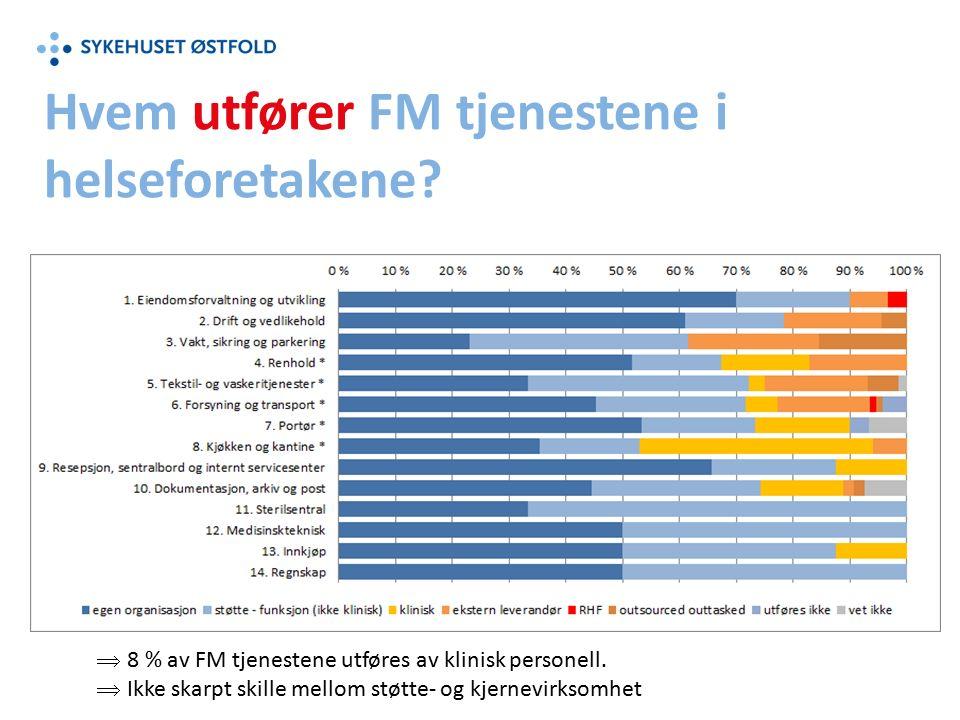 Hvem utfører FM tjenestene i helseforetakene.  8 % av FM tjenestene utføres av klinisk personell.