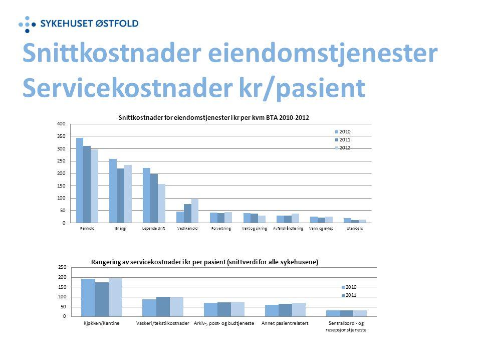 Snittkostnader eiendomstjenester Servicekostnader kr/pasient
