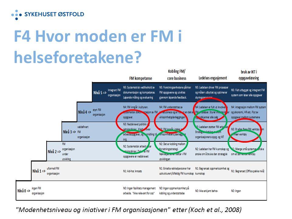 F4 Hvor moden er FM i helseforetakene.