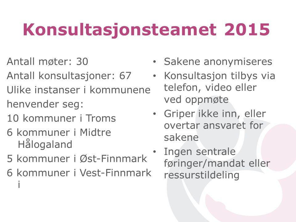 Konsultasjonsteamet 2012 Antall møter: 36 Antall konsultasjoner: 83 Rådsøkere: Finnmark 19 Troms 43 Nordland 19 Svalbard 2 Omhandlet 138 barn i alderen 8 mnd til 17 år