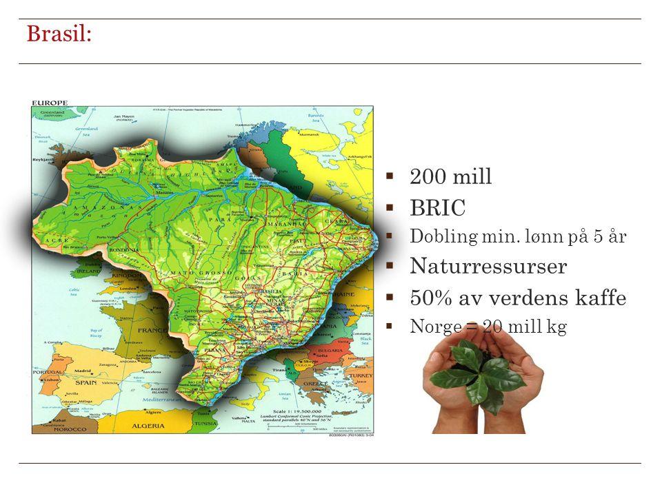  200 mill  BRIC  Dobling min. lønn på 5 år  Naturressurser  50% av verdens kaffe  Norge = 20 mill kg Brasil: