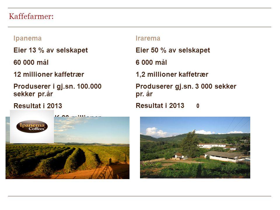 Ipanema Eier 13 % av selskapet 60 000 mål 12 millioner kaffetrær Produserer i gj.sn. 100.000 sekker pr.år Resultat i 2013 ca NOK 20 millioner Irarema