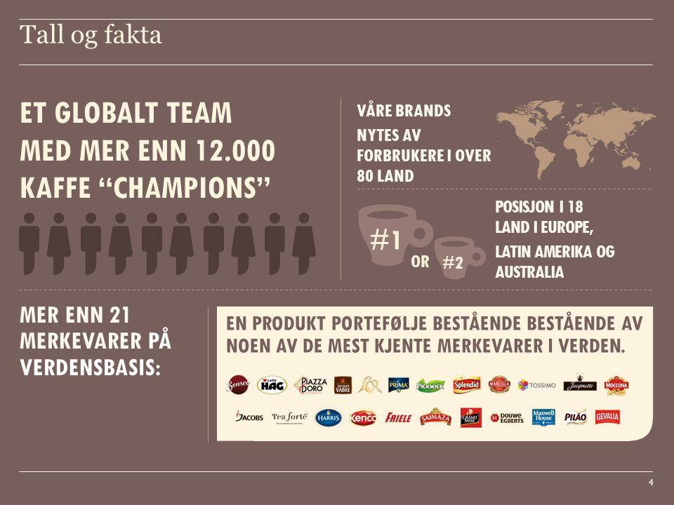 """Tall og fakta 4 ET GLOBALT TEAM MED MER ENN 12.000 KAFFE """"CHAMPIONS"""" MER ENN 21 MERKEVARER PÅ VERDENSBASIS: POSISJON I 18 LAND I EUROPE, LATIN AMERIKA"""