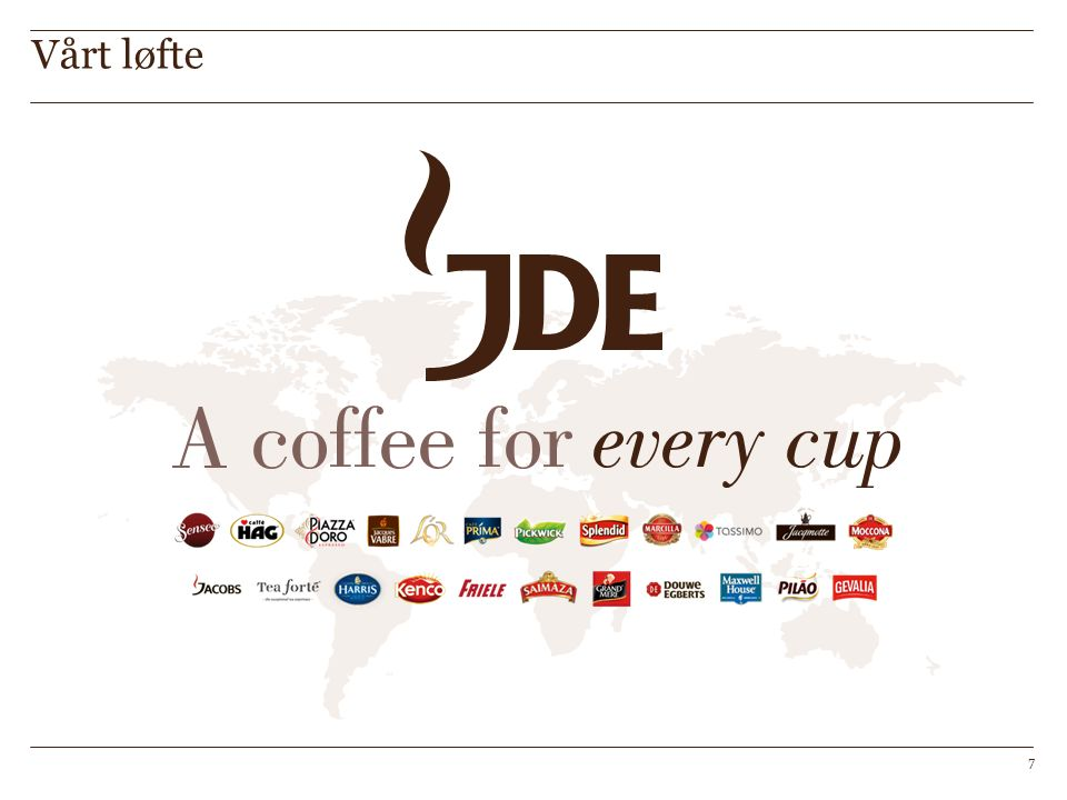 Om kaffe: 18 Verdens nest største handelsvare i verdi, etter olje.