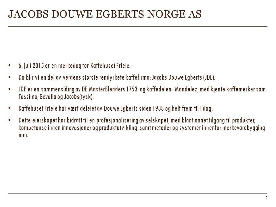 JACOBS DOUWE EGBERTS NORGE AS 10 Vi vil fra 6.juli skifte navn til Jacobs Douwe Egberts Norge AS.