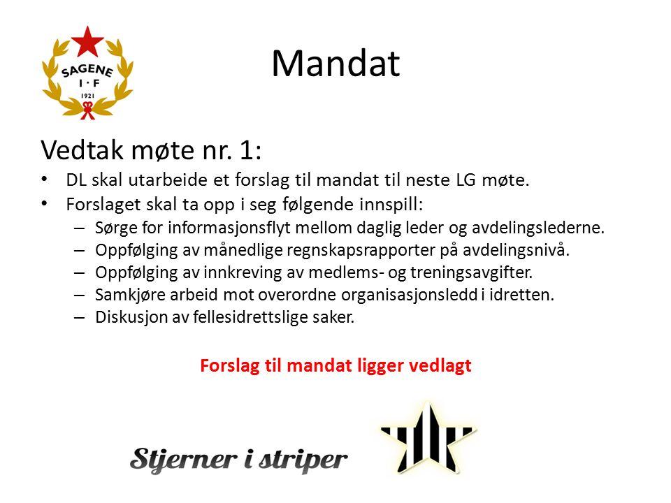 Mandat Vedtak: Mandat for ledergruppa vedtas.