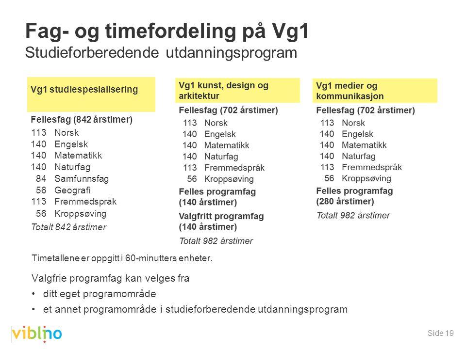 Side 19 Fag- og timefordeling på Vg1 Studieforberedende utdanningsprogram Timetallene er oppgitt i 60-minutters enheter.