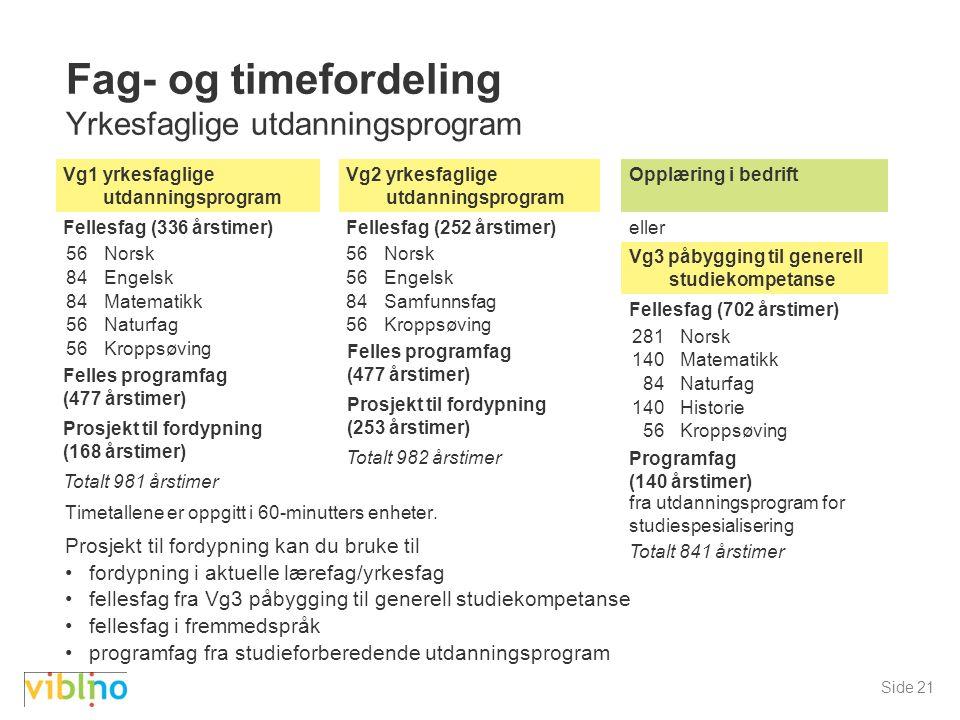 Side 21 Fag- og timefordeling Yrkesfaglige utdanningsprogram Timetallene er oppgitt i 60-minutters enheter.