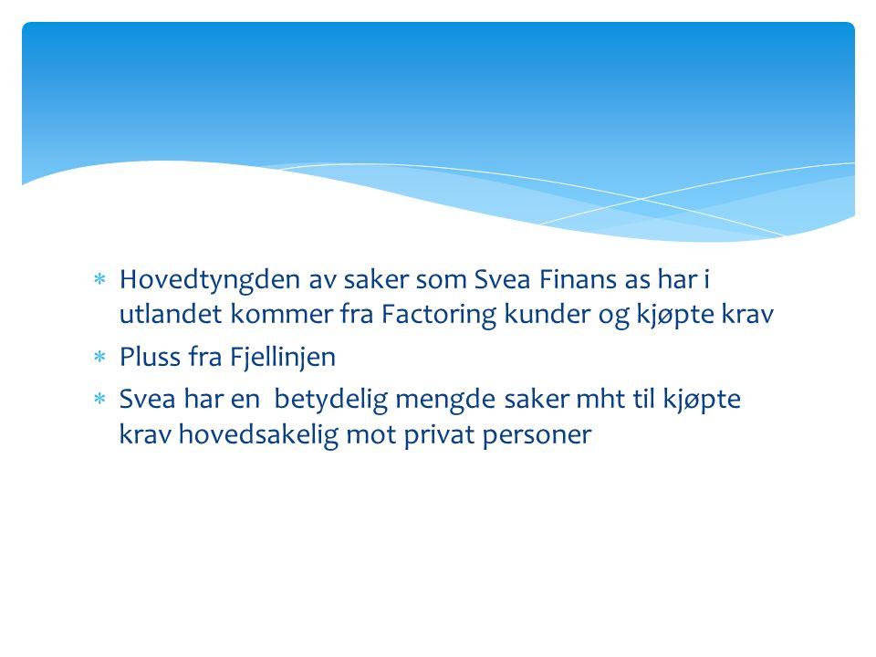  Hovedtyngden av saker som Svea Finans as har i utlandet kommer fra Factoring kunder og kjøpte krav  Pluss fra Fjellinjen  Svea har en betydelig mengde saker mht til kjøpte krav hovedsakelig mot privat personer