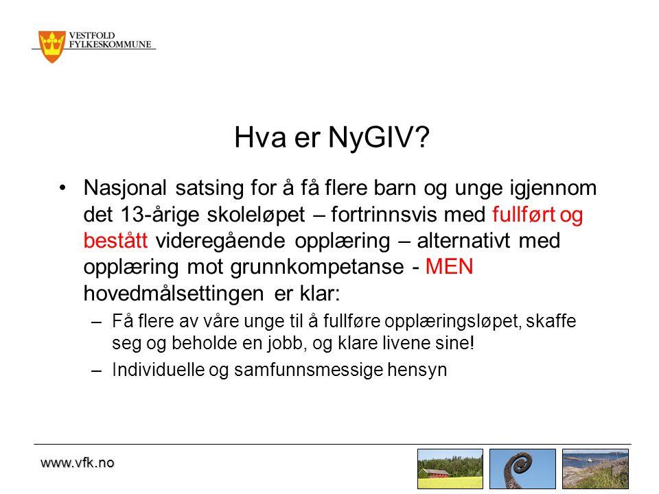 www.vfk.no Hva er NyGIV.