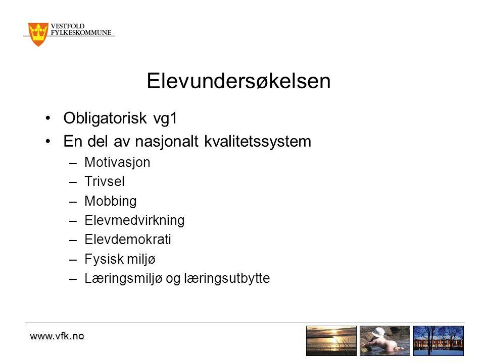 www.vfk.no Elevundersøkelsen Obligatorisk vg1 En del av nasjonalt kvalitetssystem –Motivasjon –Trivsel –Mobbing –Elevmedvirkning –Elevdemokrati –Fysisk miljø –Læringsmiljø og læringsutbytte