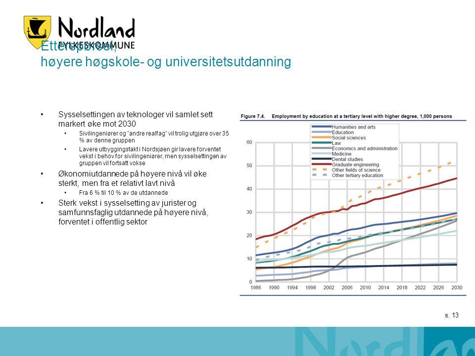 """s. 13 Etterspørsel, høyere høgskole- og universitetsutdanning Sysselsettingen av teknologer vil samlet sett markert øke mot 2030 Sivilingeniører og """"a"""