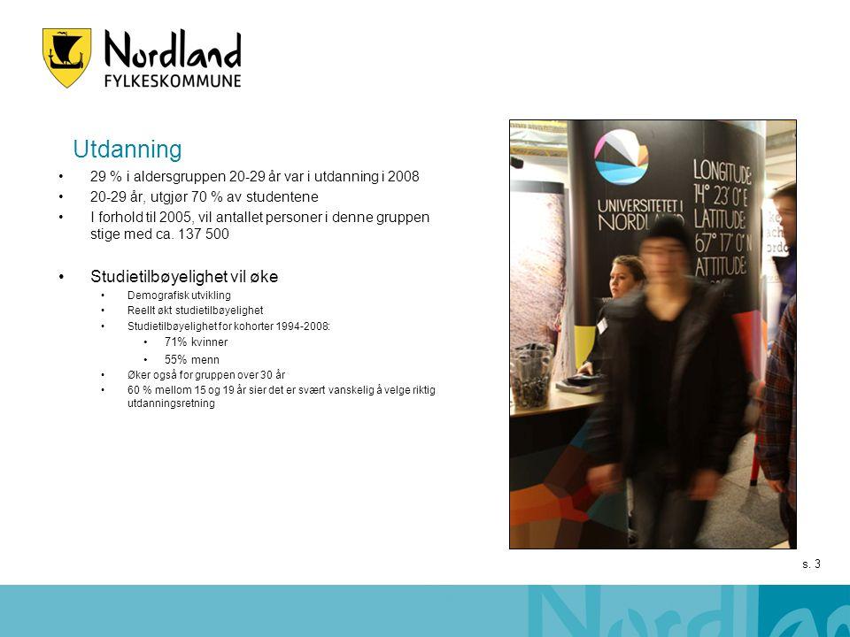 s. 24 Innflytting og utflytting innenlandsk Nordland 2010