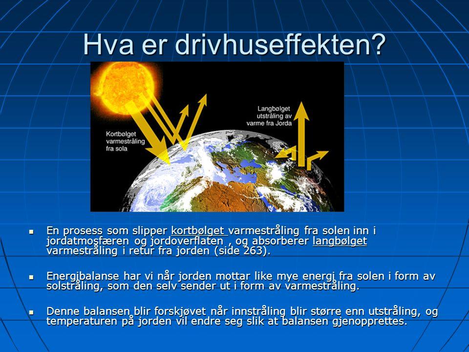 Hva er drivhuseffekten? En prosess som slipper kortbølget varmestråling fra solen inn i jordatmosfæren og jordoverflaten, og absorberer langbølget var