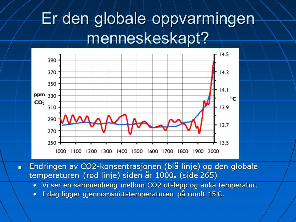 Er den globale oppvarmingen menneskeskapt.