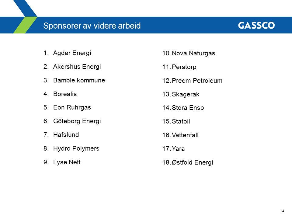 14 Sponsorer av videre arbeid 1.Agder Energi 2.Akershus Energi 3.Bamble kommune 4.Borealis 5.Eon Ruhrgas 6.Göteborg Energi 7.Hafslund 8.Hydro Polymers