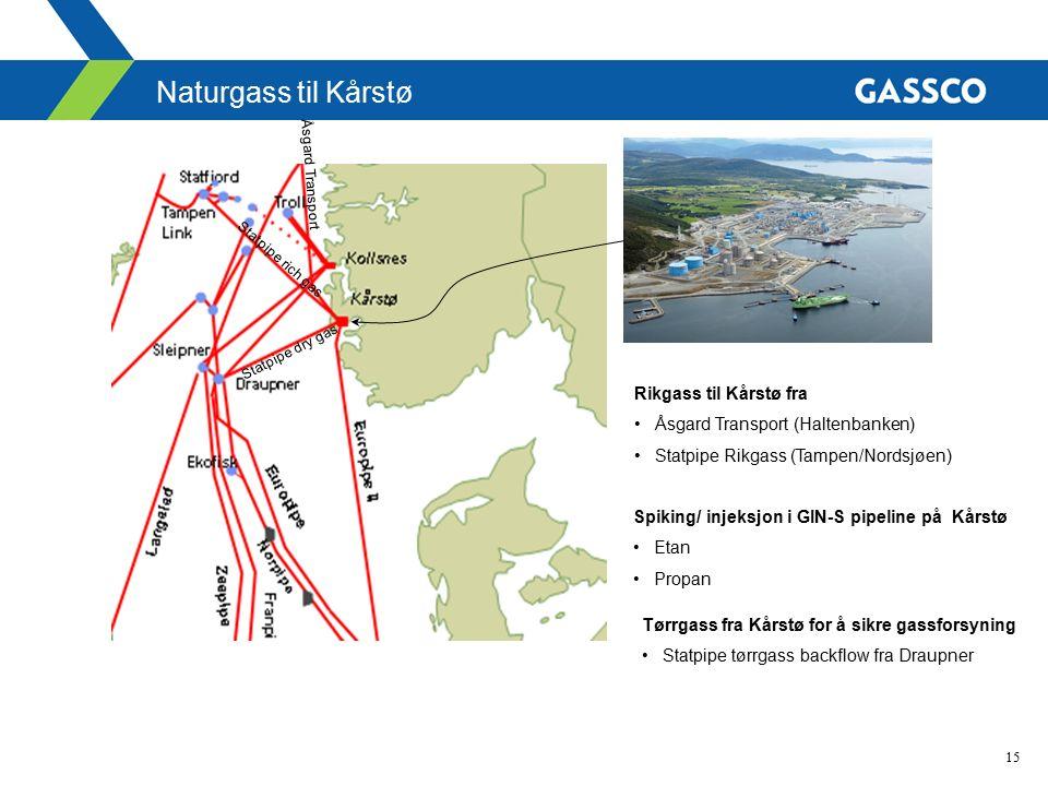 15 Naturgass til Kårstø Statpipe dry gas Statpipe rich gas Åsgard Transport Rikgass til Kårstø fra Åsgard Transport (Haltenbanken) Statpipe Rikgass (T