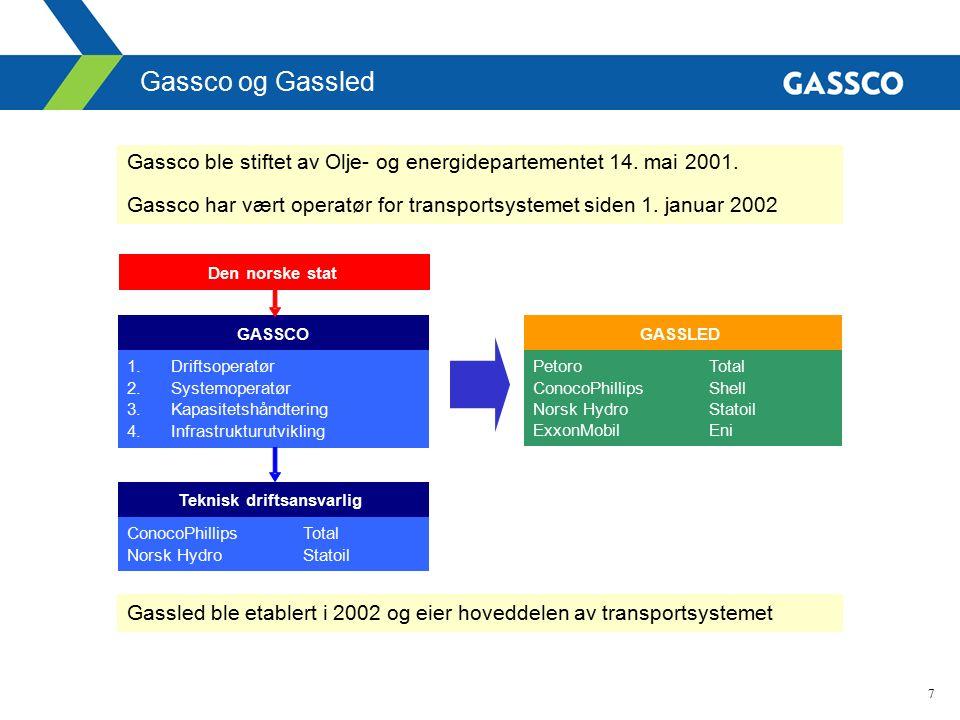 7 Gassco og Gassled Gassco ble stiftet av Olje- og energidepartementet 14. mai 2001. Gassco har vært operatør for transportsystemet siden 1. januar 20