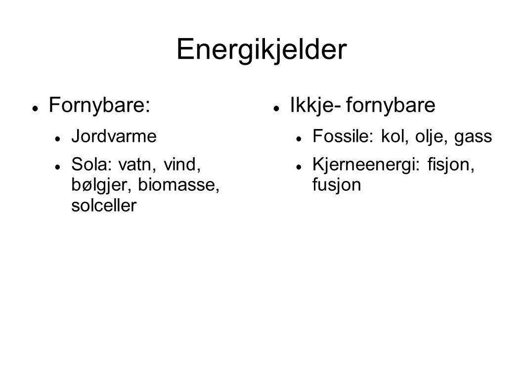 Energikjelder Fornybare: Jordvarme Sola: vatn, vind, bølgjer, biomasse, solceller Ikkje- fornybare Fossile: kol, olje, gass Kjerneenergi: fisjon, fusjon