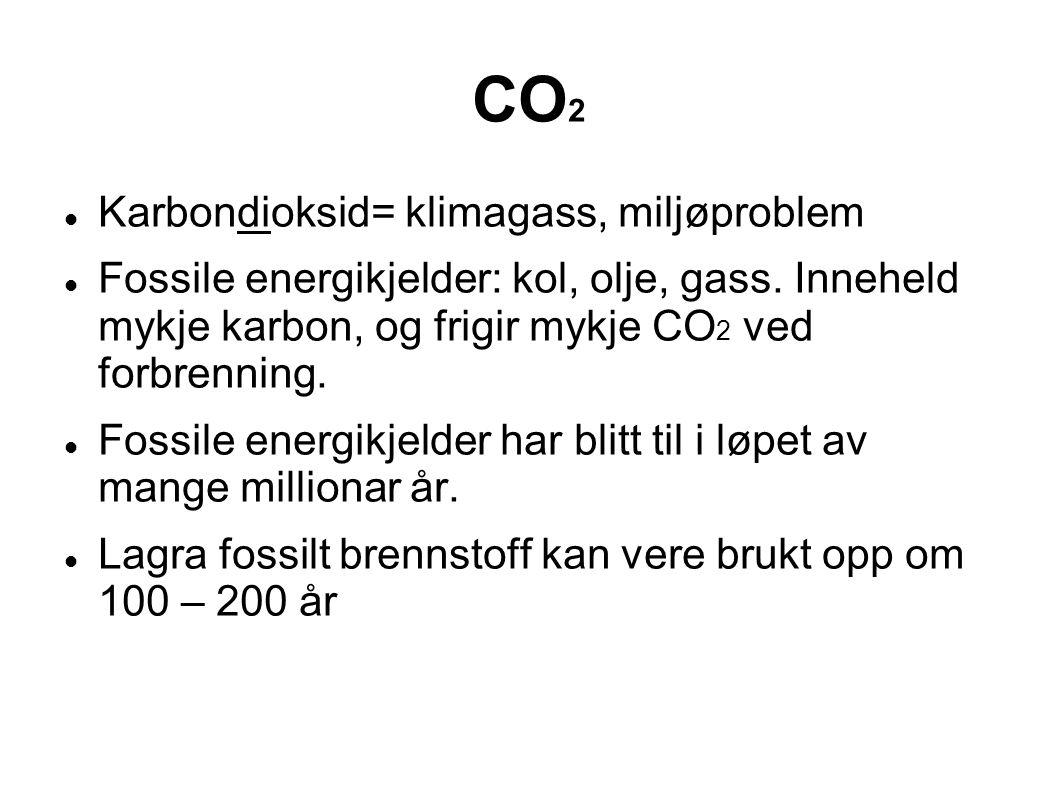 CO 2 Karbondioksid= klimagass, miljøproblem Fossile energikjelder: kol, olje, gass. Inneheld mykje karbon, og frigir mykje CO 2 ved forbrenning. Fossi