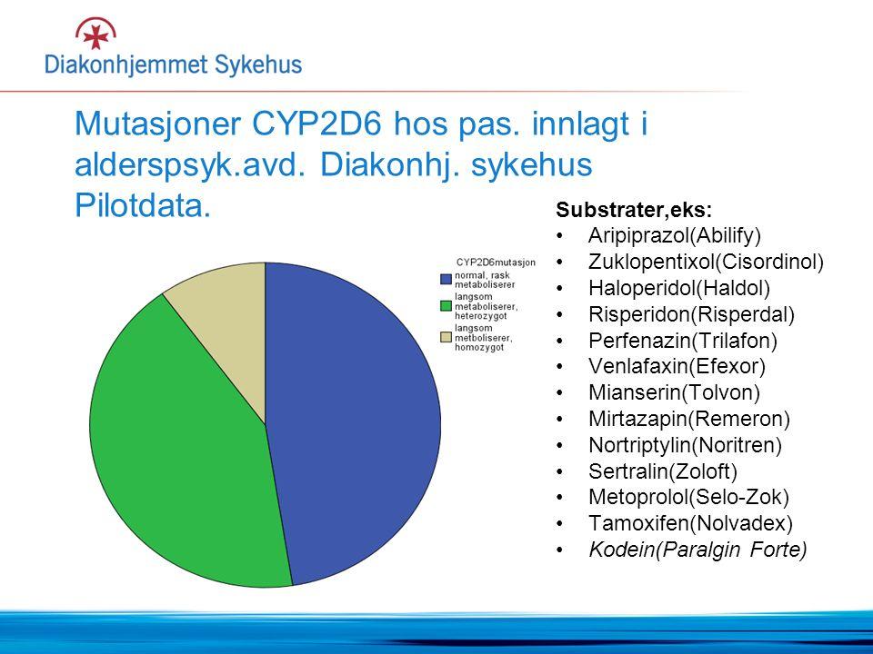 Mutasjoner CYP2D6 hos pas. innlagt i alderspsyk.avd.