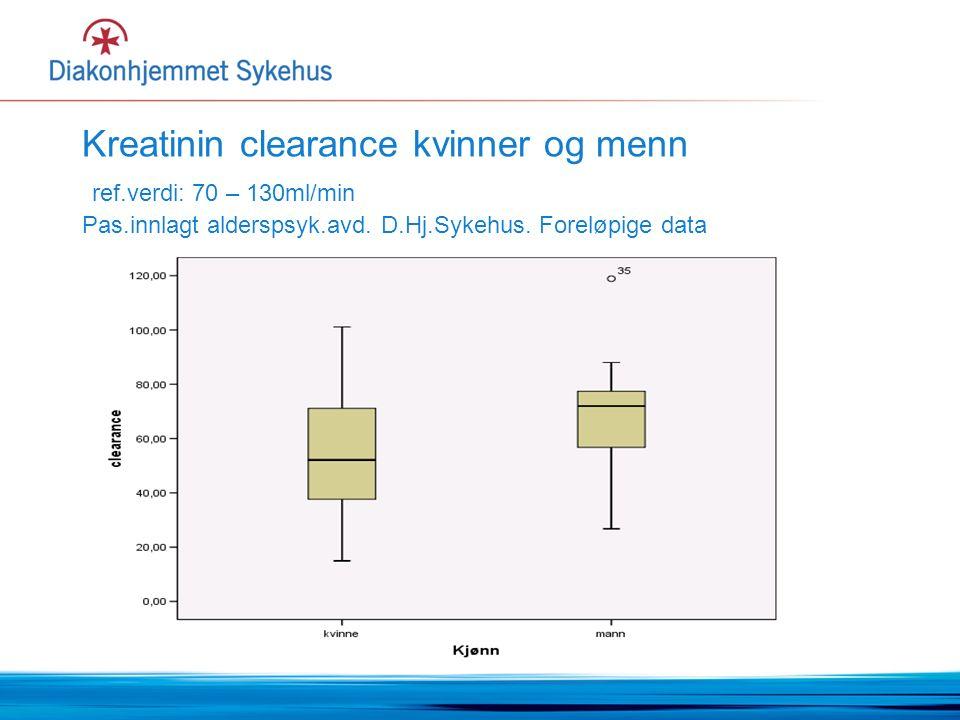 Kreatinin clearance kvinner og menn ref.verdi: 70 – 130ml/min Pas.innlagt alderspsyk.avd.