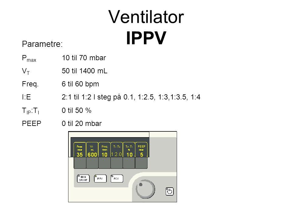Parametre: P max 10 til 70 mbar V T 50 til 1400 mL Freq.6 til 60 bpm I:E2:1 til 1:2 I steg på 0.1, 1:2.5, 1:3,1:3.5, 1:4 T IP :T I 0 til 50 % PEEP0 til 20 mbar Ventilator IPPV
