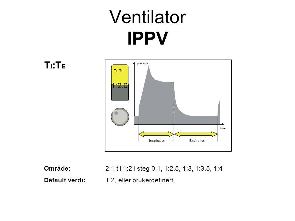 T I :T E Område:2:1 til 1:2 i steg 0.1, 1:2.5, 1:3, 1:3.5, 1:4 Default verdi:1:2, eller brukerdefinert pressure time I E 1:2.0 InspirationExpiration T : T Ventilator IPPV