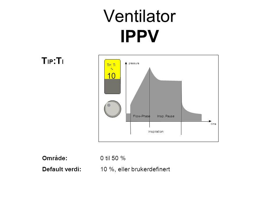T IP :T I Område:0 til 50 % Default verdi:10 %, eller brukerdefinert T : T IP I % 10 pressure inspiration time Flow-Phase Insp.