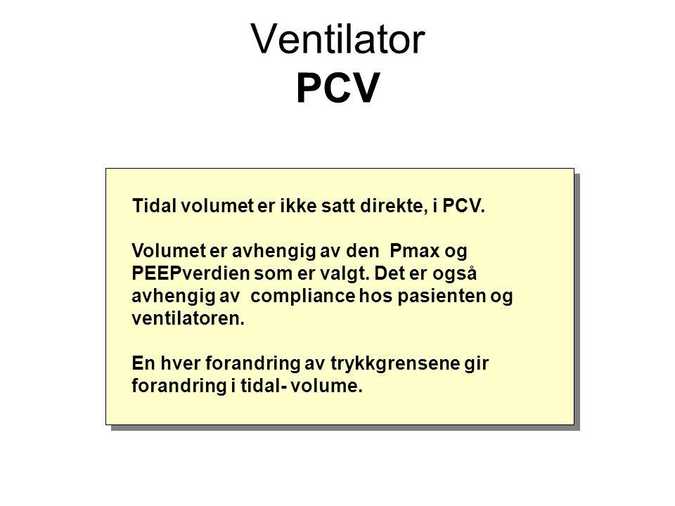Tidal volumet er ikke satt direkte, i PCV.