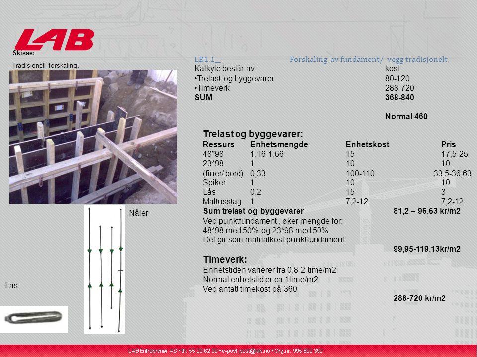 LB1.1__Forskaling av fundament/ vegg tradisjonelt Kalkyle består av:kost: Trelast og byggevarer80-120 Timeverk288-720 SUM368-840 Normal 460 Nåler Lås